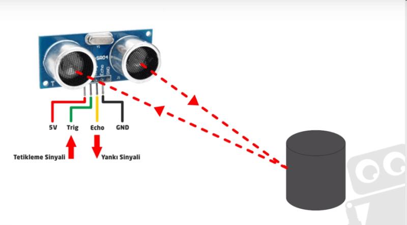 Ultrasonik Sensör Çalışma Prensibi