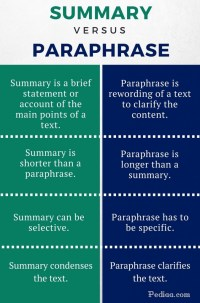 Working With Sources: Paraphrasing and Directly Quoting ...