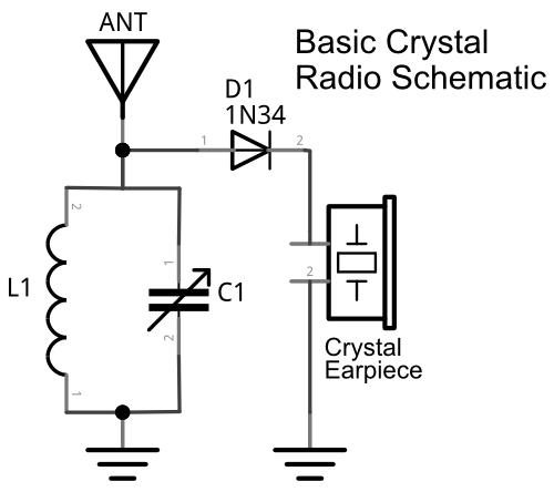 simple shortwave transmitter schematic