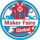 https://i0.wp.com/makerfaire.com/wp-content/uploads/gravity_forms/65-d8a59d92f03f2a8bbccfd23b95e3585d/2016/06/MFGlobal_Badge.jpg?resize=80%2C80&strip=all