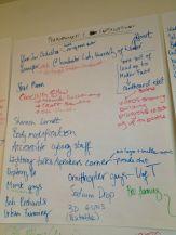 Maker Faire brainstorm - 14