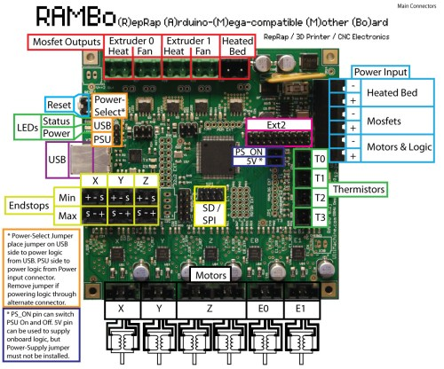 small resolution of rambo main jpg