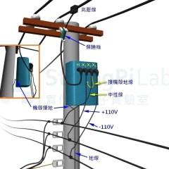 【實作實驗室】生活小常識!台電如何配電到你家?