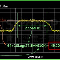 【實作實驗室】頻譜的輔助功能 — 頻道功率的測量