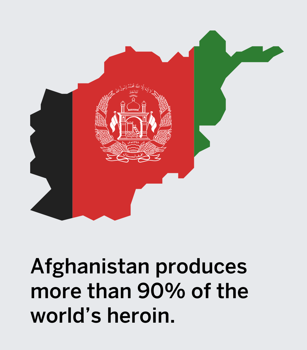 Graphic of the country of Afghanistan with the text: Afghanistan produces more than 90% of the world's heroin.