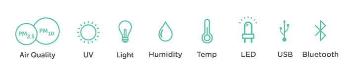 Tzoa inquinamento aria raggi UV