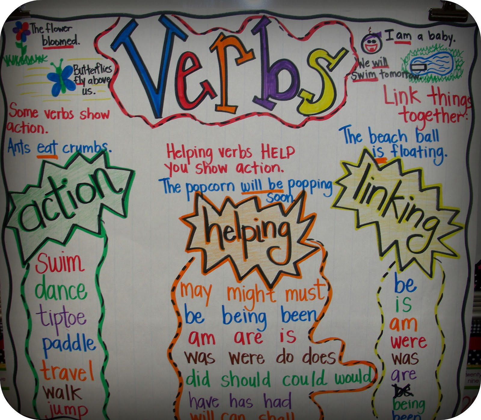 Action Linking And Helping Verbs