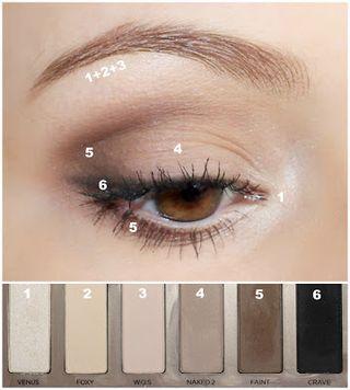 Maquiagem dos olhos em casa usando a cárie urbana nua nua
