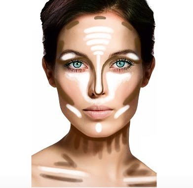 gateway redirect - Clumsy Contouring – How Can You Fix It?