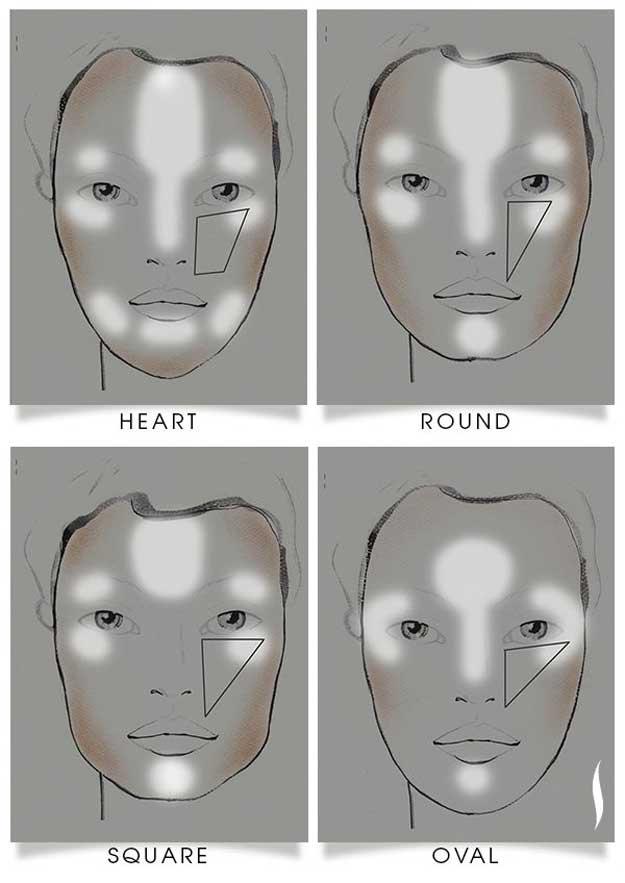 Contouring Techniques By Facial Shape