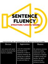 Sentence Fluency Grades 3-5