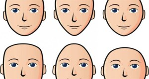 What the Shape Of Your Face Says About You?