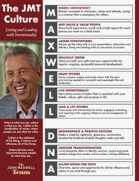 A list of the values that comprise the John Maxwell Team DNA