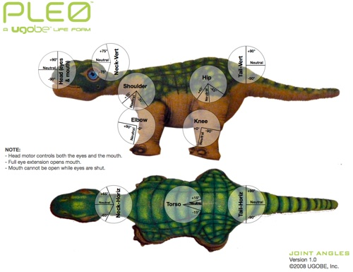 Hack the Pleo robotic dinosaur new dev forum and scripting now available