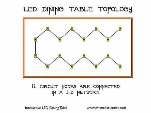 LED dining table circuit
