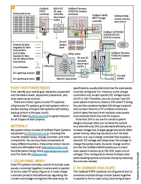 Solar Power System Design – A Primer @ MAKE