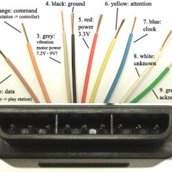 Playstation 2 To Usb Wiring Diagram 1994 Harley Davidson Sportster Playstation2 Controller Interface Guide | Make: