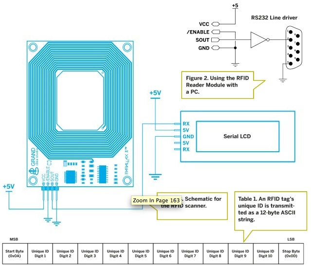 HOW TO – Back up a RFID passport (or just become Elvis)