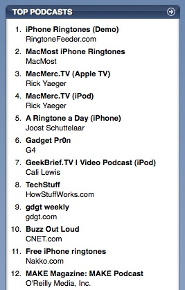MAKE best of iTunes 2008