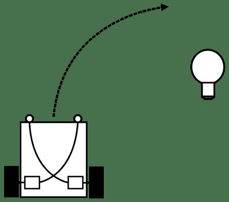 Arduino-powered Braitenberg vehicle