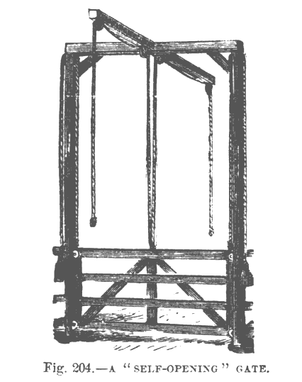 Unpowered Mechanical Gate Opener