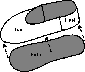 Make your own shoes or maybe even go barefoot?