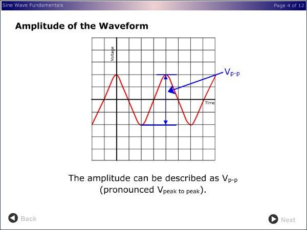 wisc_online_tutorials.jpg
