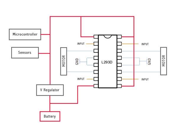 Robot Build: Using an L293 motor controller