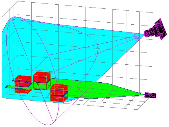 Building a real-time 2D laser range finder