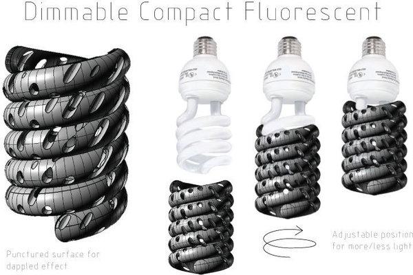 Printable mechanical CFL dimmer idea