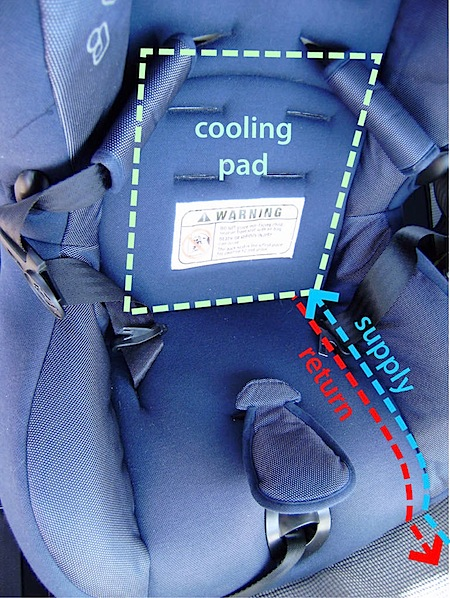 How-To: Liquid-Cooled Carseat