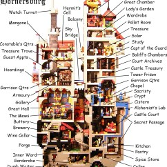 Castle Diagram With Labels 2006 Nissan Altima Stereo Wiring Hoernersburg Lego Make