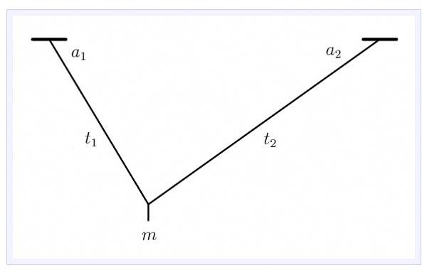 The Math of V-Plotter Design