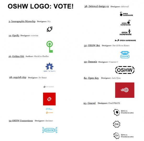 OSHW Logo is now up for voting!