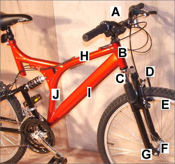 Skill Builder: Basic Bike Teardown