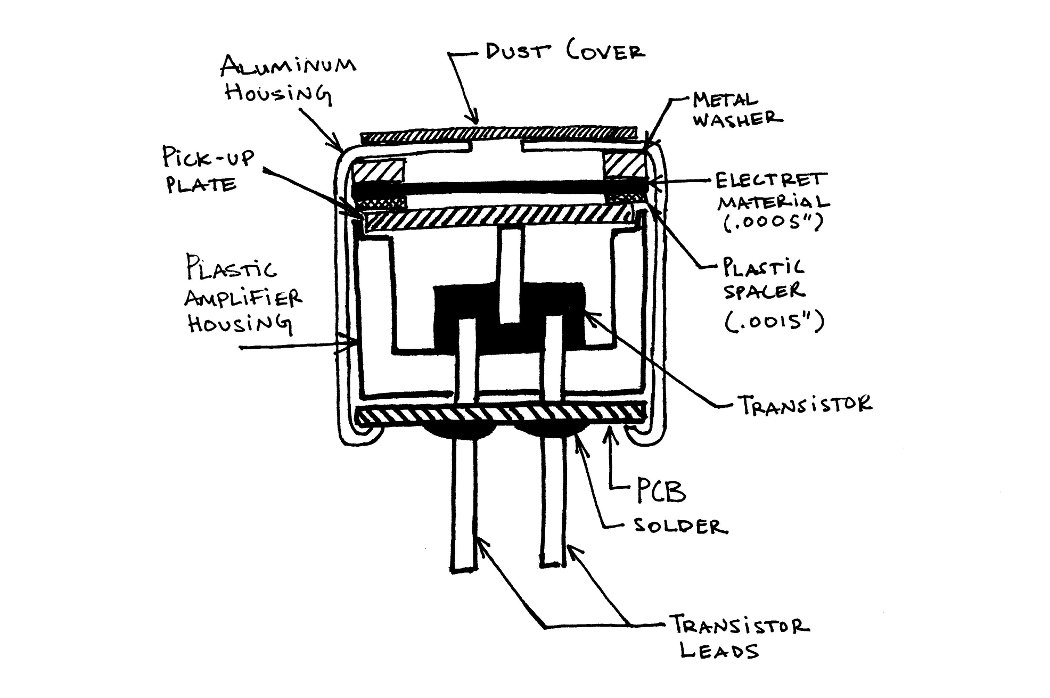 Electret Microphone Dissection