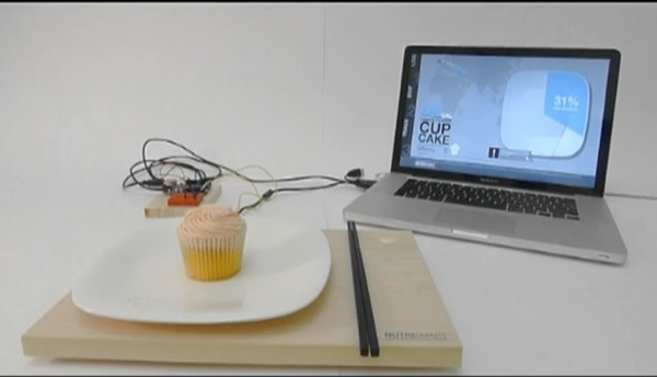 News From The Future: RFID In Your Food…