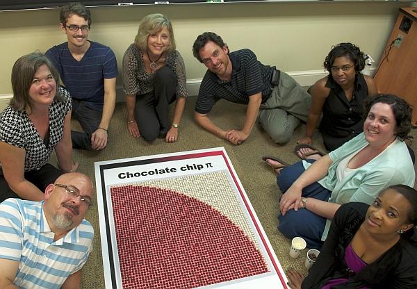 Math Monday: Candy Pi Calculator