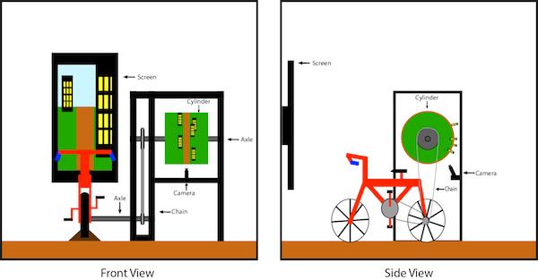 Cycle: Mechanized Virtual Bike Ride