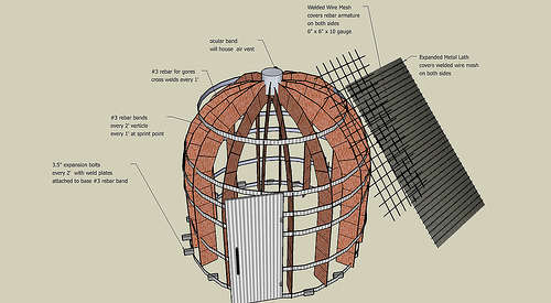 How To: Build a Dome out of Paper, Steel & Concrete