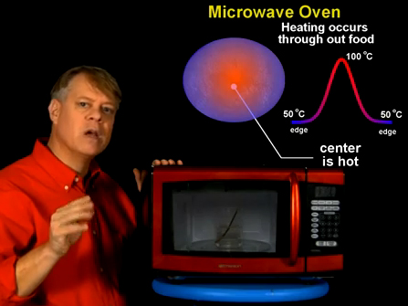 Engineer Guy vs. The Microwave Oven