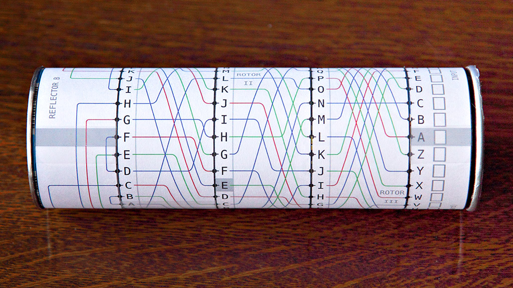 How-To: Papercraft Enigma Machine