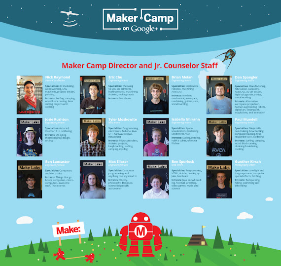 Maker Camp is HERE!