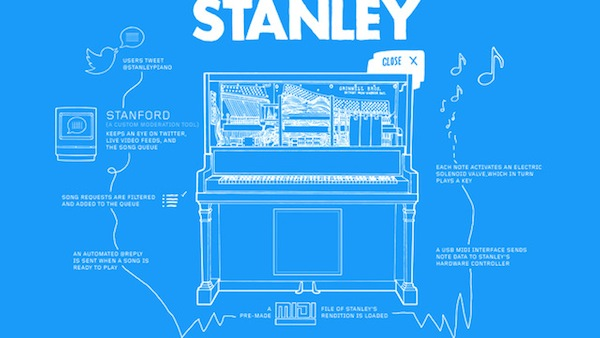 Player Piano Takes Song Requests Over Twitter