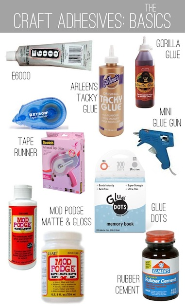 Craft Adhesives Overview