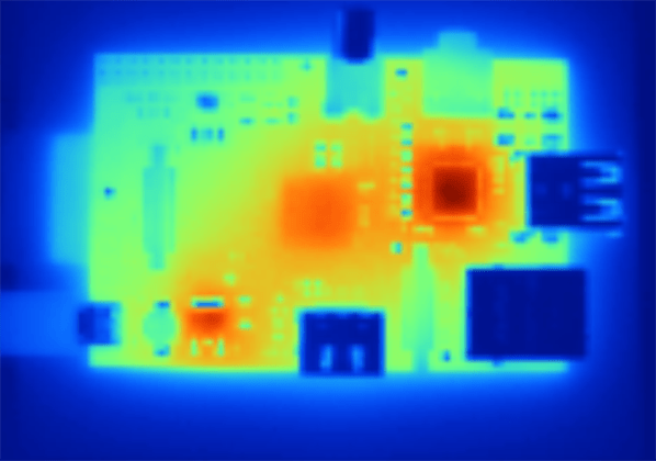 Raspberry Pi Heat Maps