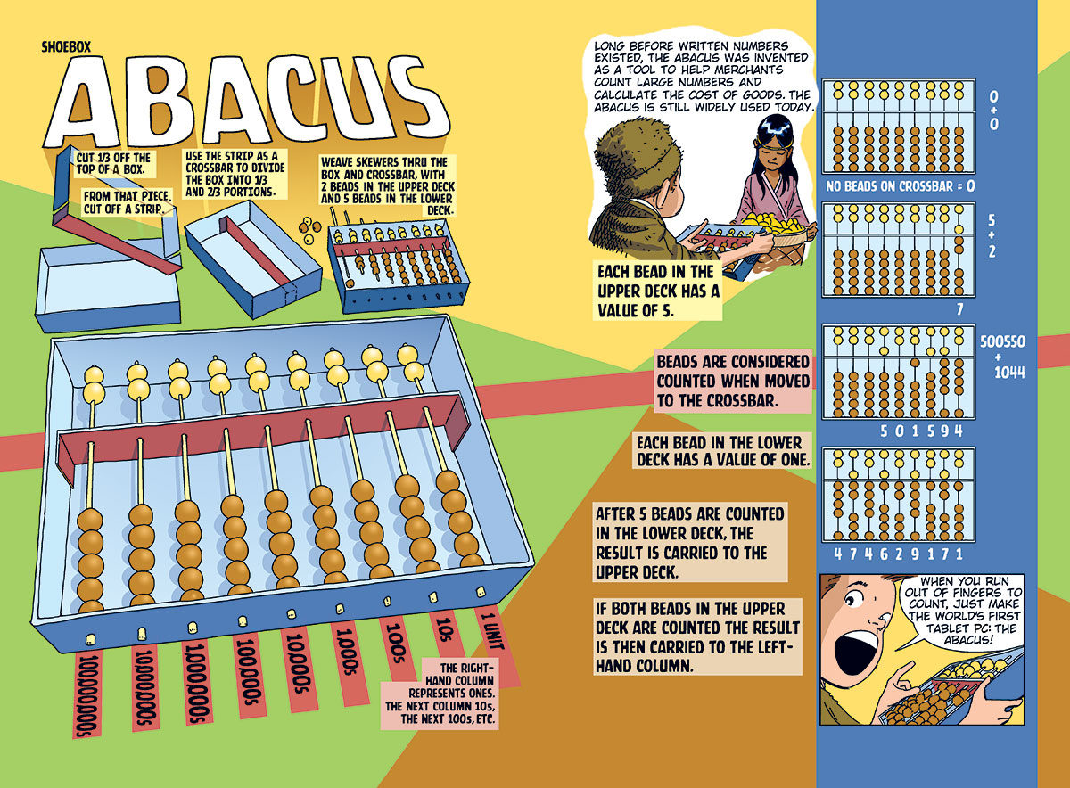 Howtoons: Abacus