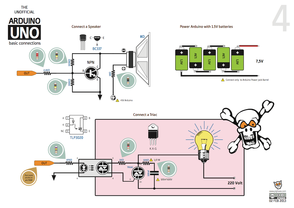 Diagram Of How A Homopolar Motor Works From World39s Best