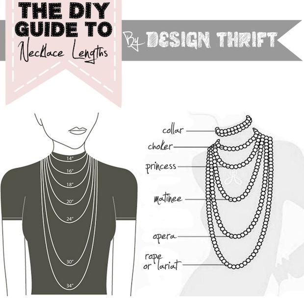 DIY Necklace Length Guide