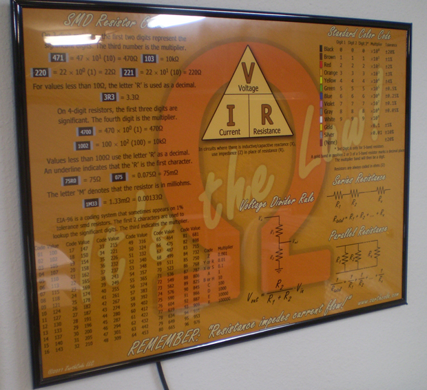 Ohm's Law Reference Poster